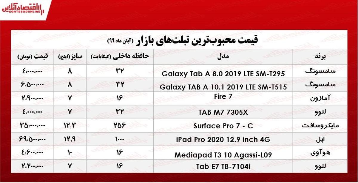 قیمت محبوبترین تبلتهای بازار +جدول