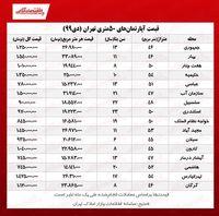 آپارتمانهای ۵۰ متری تهران چند؟