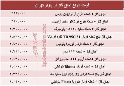 انواع اجاق گاز چند؟ +جدول