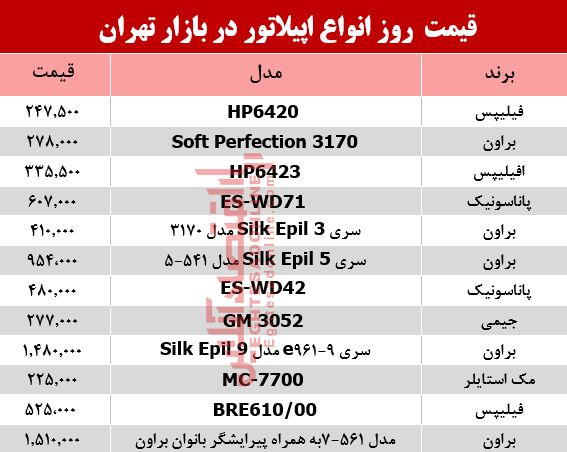 قیمت انواع اپیلاتور در بازار تهران؟ +جدول