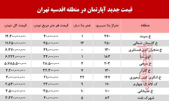 قیمت آپارتمان در محله اقدسیه تهران +جدول