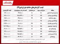 خانههای صادقیه تهران چند؟
