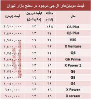 قیمت انواع موبایلهای ال جی در بازار +جدول