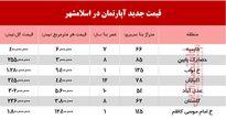 قیمت آپارتمان در اسلامشهر چند؟