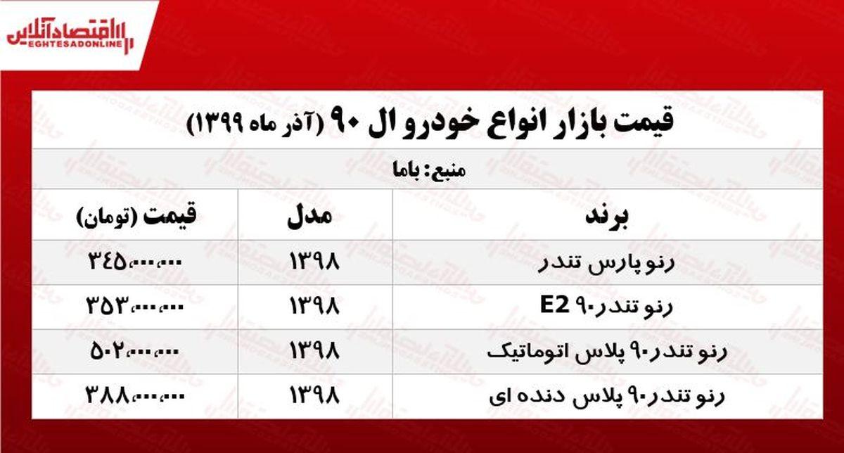 قیمت L۹۰ در بازار تهران +جدول