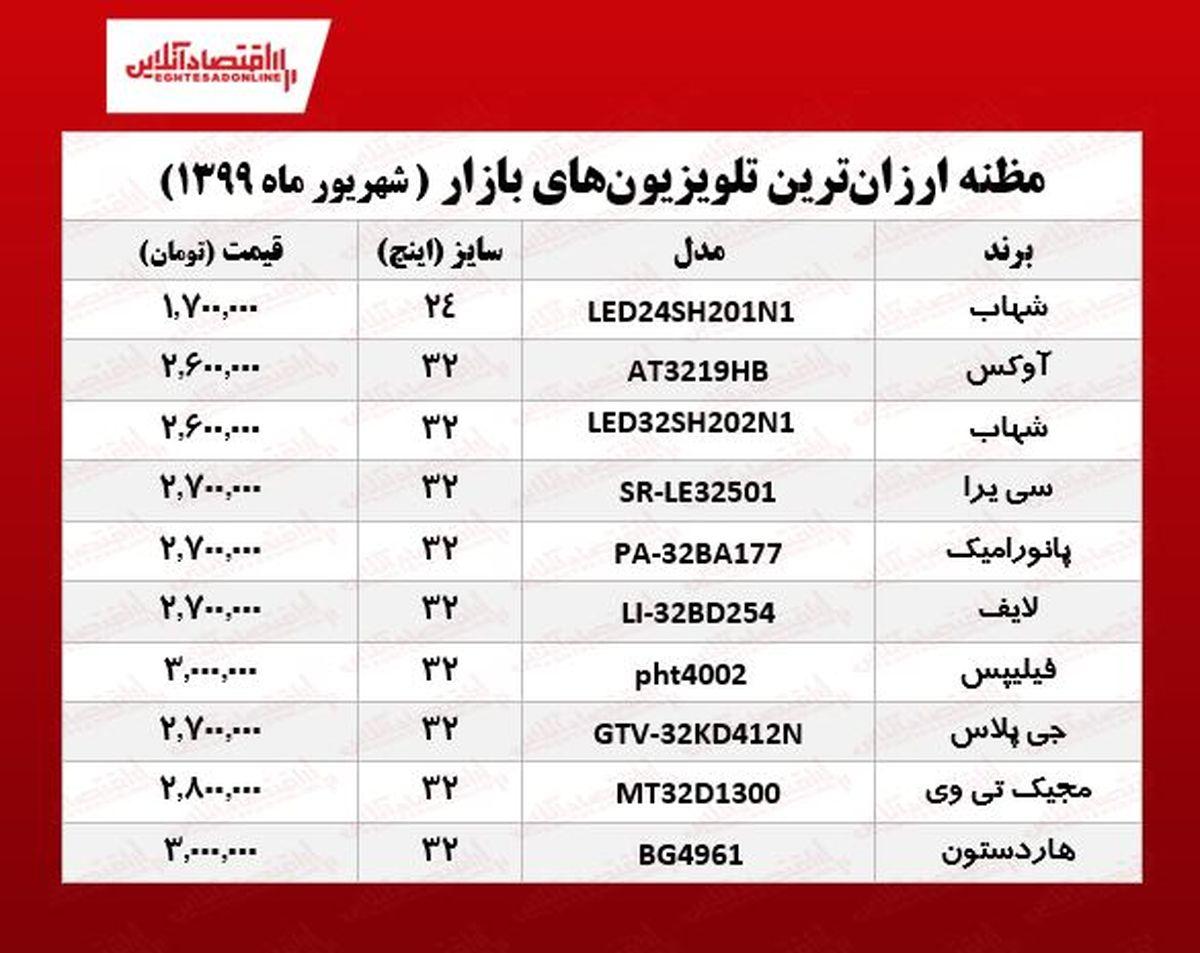 ارزانترین تلویزیونهای بازار چند؟
