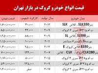 قیمت خودرو کروک در بازار تهران +جدول