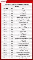 قیمت محصولات ایران خودرو امروز ۹۹/۱۰/۲۲