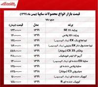 قیمت محصولات سایپا در هفته دوم بهمن ماه +جدول