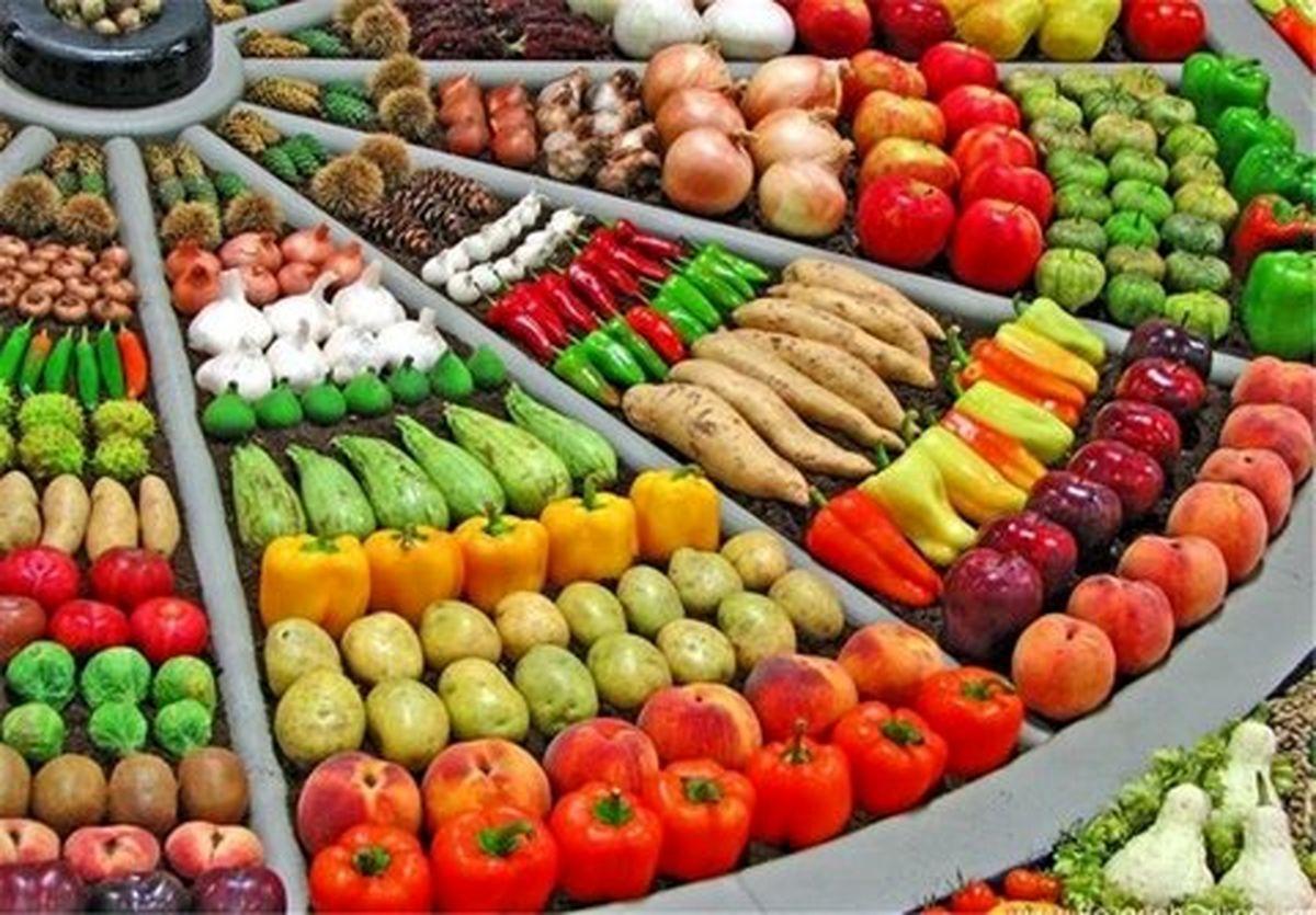 آخرین قیمت مصوب انواع میوه و ترهبار اعلام شد
