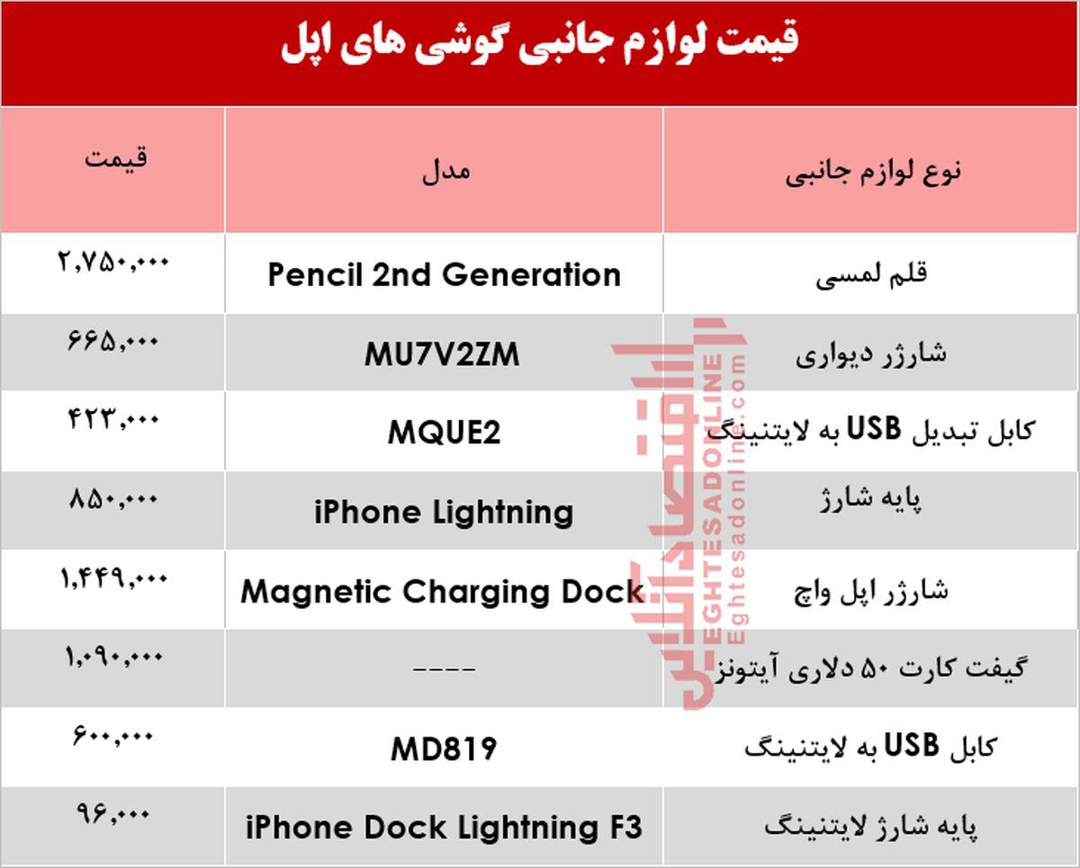 قیمت انواع لوازم جانبی گوشیهای اپل؟ +جدول