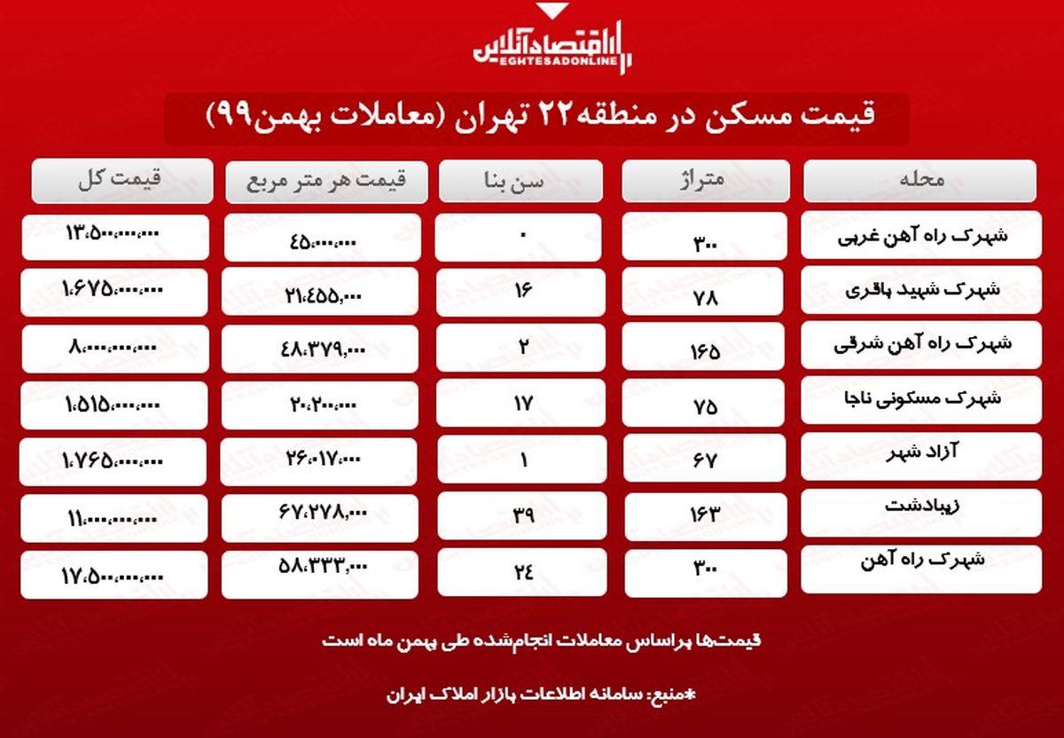 آپارتمان در منطقه ۲۲ تهران چند؟