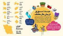 عید نوروز در میان ملل مختلف +اینفوگرافیک