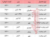 هر لیتر شیر در بازار تهران چند؟ +جدول