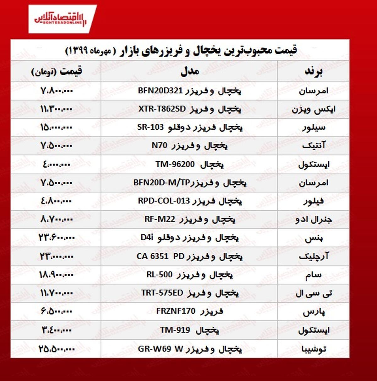 قیمت محبوبترین یخچال و فریزرهای بازار +جدول