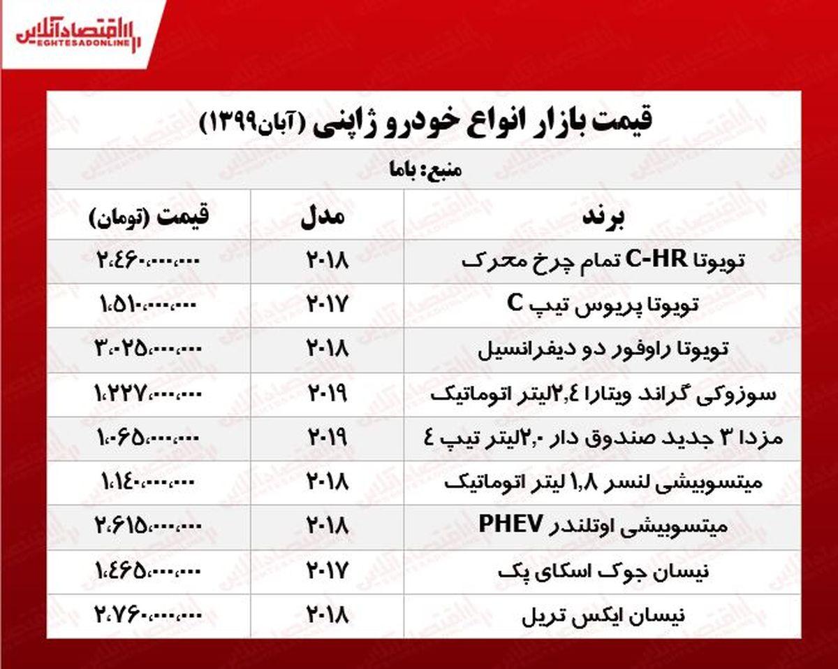 قیمت روز خودرو / خودرو ژاپنی در ایران چند؟