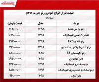 قیمت جدید تلیسمان E۳ در تهران +جدول