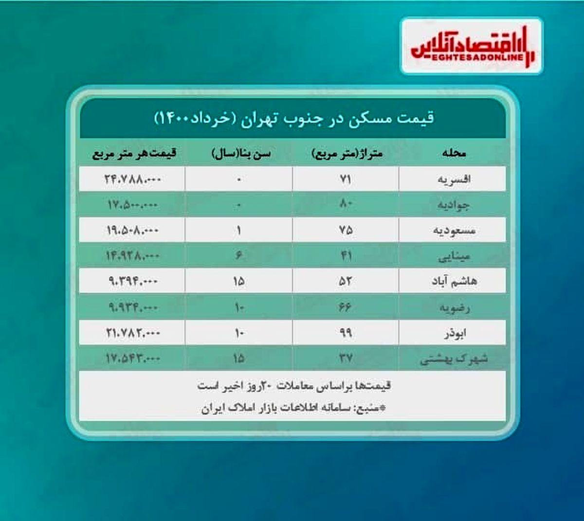 خانههای جنوب تهران چند؟