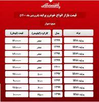 قیمت پراید امروز ۱۴۰۰/۱/۲۶