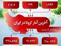 آخرین آمار کرونا در ایران (۱۳۹۹/۶/۱۳)