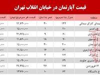 قیمت آپارتمان در خیابان انقلاب +جدول