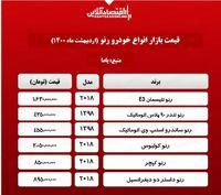 قیمت خودرو رنو در بازار پایتخت + جدول