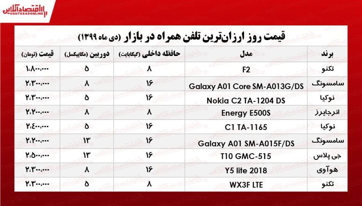 ارزانترین موبایلهای بازار تهران چـند؟  +جـدول
