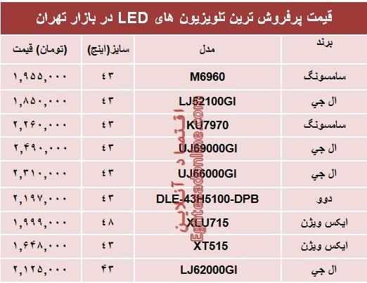 نرخ انواع تلویزیون ها ی  LED در بازار؟ +جدول