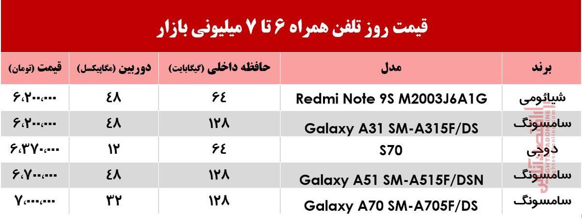با 7میلیون چه موبایلی میتوان خرید؟ +جدول