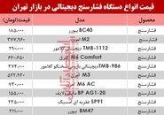 مظنه انواع فشارسنج در بازار تهران؟ +جدول