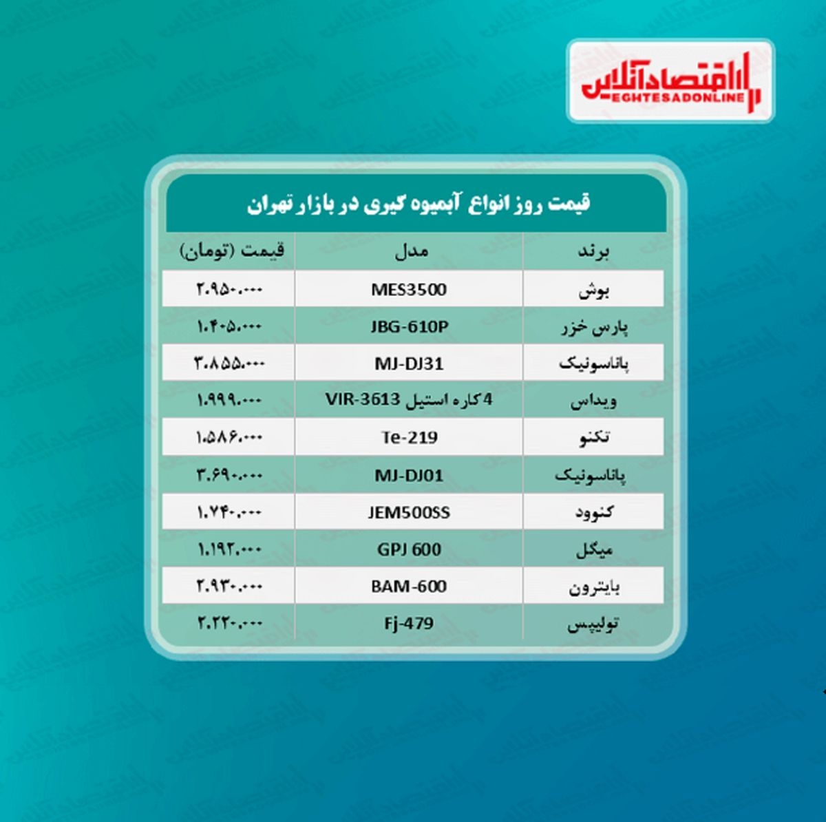 قیمت جدید آبمیوه گیری (خرداد ۱۴۰۰)
