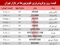 نرخ انواع پرفروشترین تلویزیونها دربازار تهران؟ +جدول