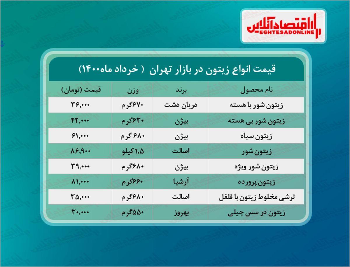 قیمت جدید زیتون در بازار (خرداد۱۴۰۰) + جدول
