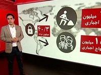 بیبیسی: ایران یکمیلیون و 300هزار برده دارد!