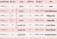 هزینه سفر به آنتالیا در مهر ماه۹۶ +جدول