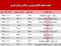 قیمت خودرو سراتو در بازار تهران +جدول