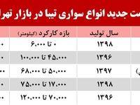 قیمت جدید انواع تیبا در بازار تهران +جدول
