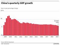 نزول نرخ رشد اقتصادی فصل سوم ۲۰۱۹ چین به ۶درصد