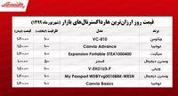 قیمت روز ارزانترین هارد اکسترنالهای بازار +جدول