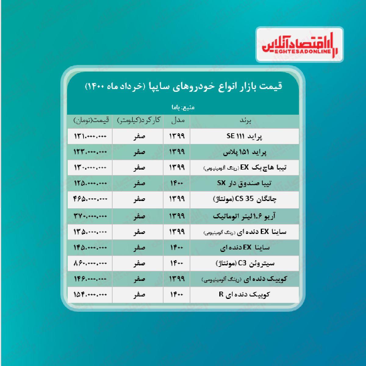 قیمت محصولات سایپا امروز ۱۴۰۰/۳/۱۳