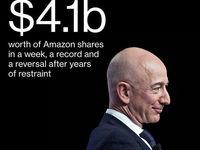 فروش بخش عمدهای از سهام آمازون توسط جف بزوس