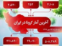 آخرین آمار کرونا در ایران (۹۹/۷/۲۲)