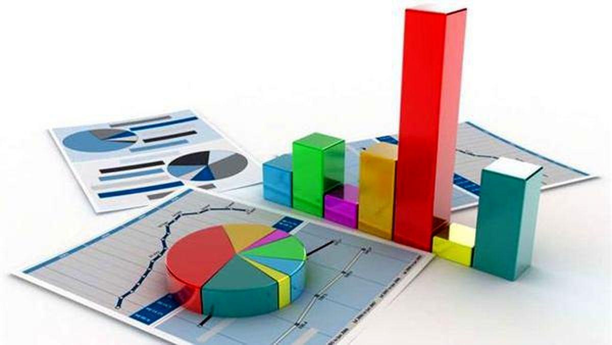 رشد ۲۵.۸درصدی قیمت مواد خوراکی