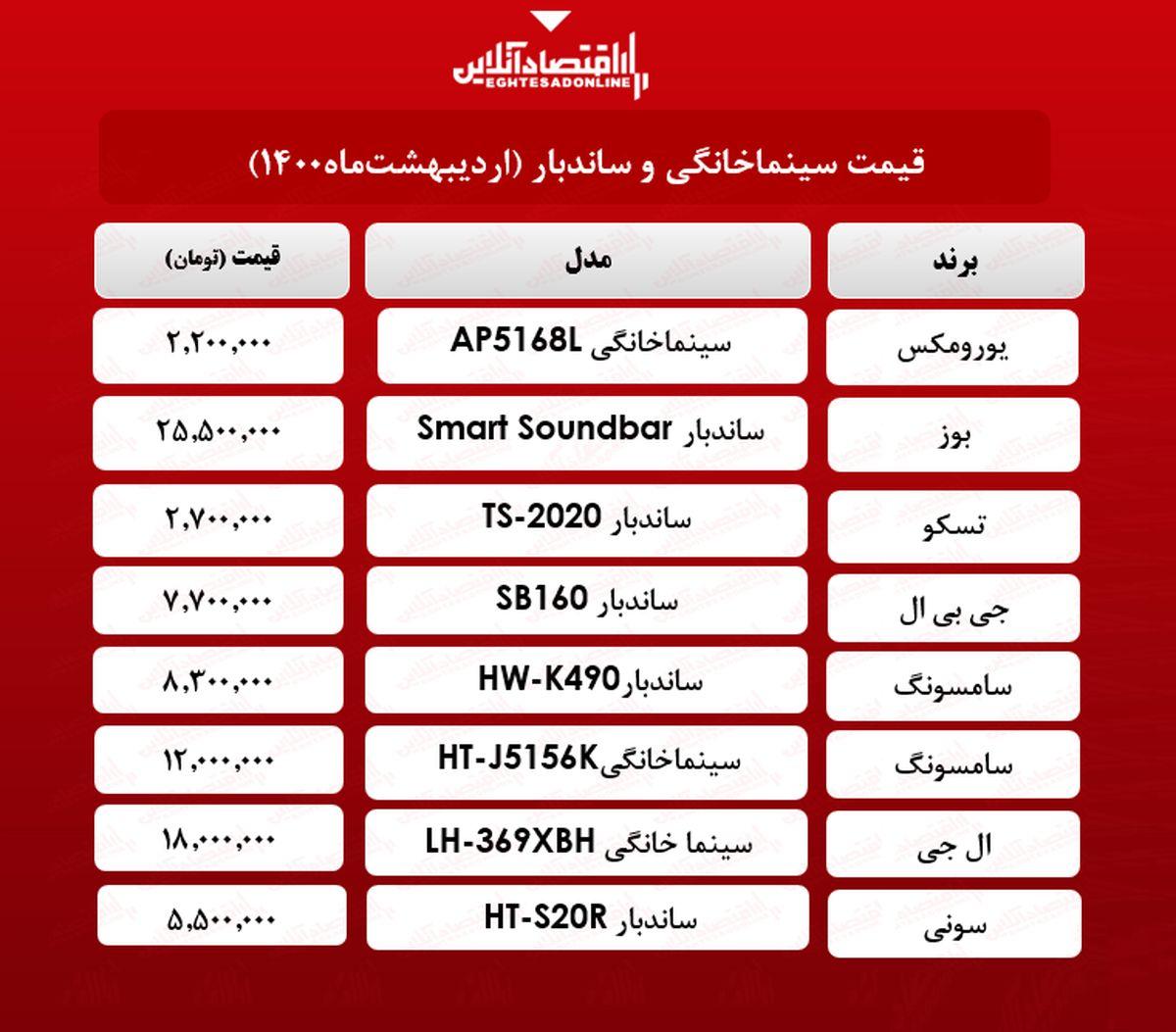 قیمت سینما خانگی و ساندبار /  ۱۸ اردیبهشت ماه