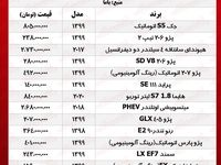 قیمت خودرو امروز (۹۹/۸/۶)