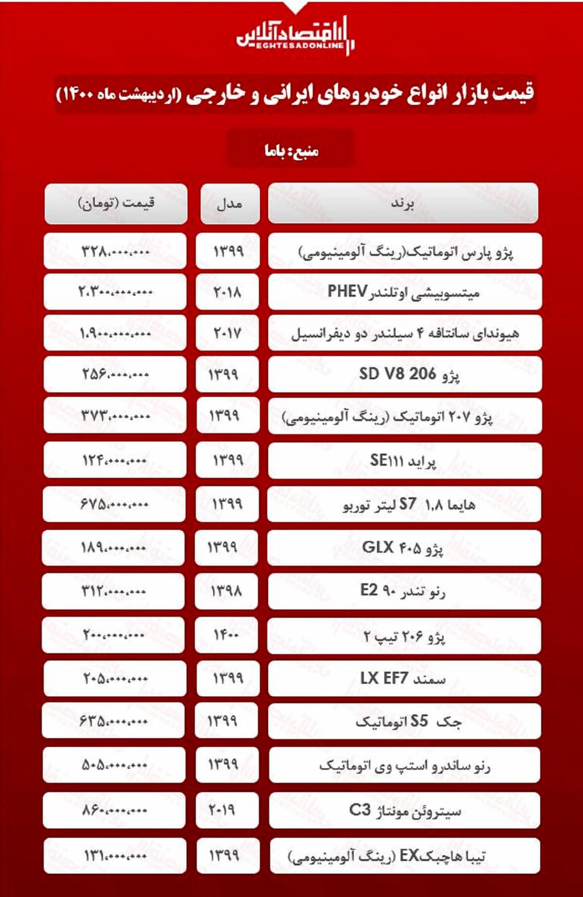 قیمت خودرو ۱۴۰۰/۲/۱۶