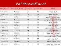 نرخ قطعی آپارتمان در منطقه 3 تهران؟ +جدول