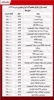 قیمت محصولات ایران خودرو امروز ۹۹/۱۰/۱۸