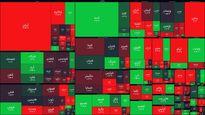 نقشه بورس امروز بر اساس ارزش معاملات /  رشد ۳۰۷واحدی شاخص کل بورس