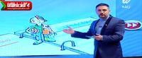 کنایه مجری تلویزیون به تعطیلات زمستانی! +فیلم
